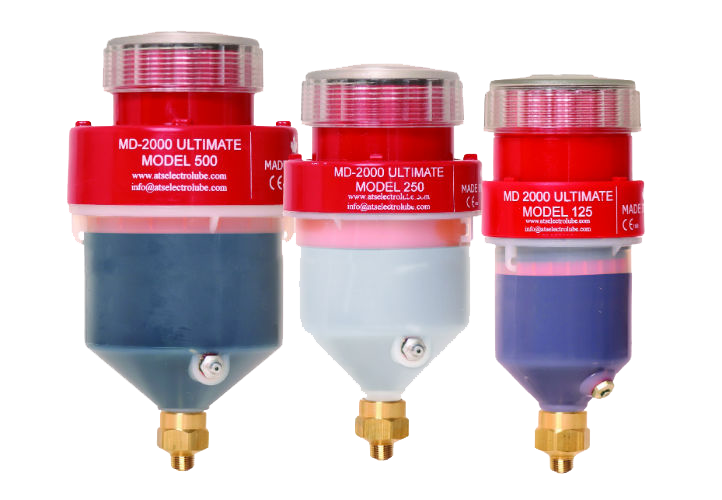 Ultimate Luber Motor Driven Automatic Lubricators