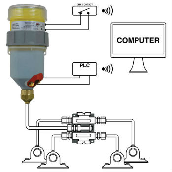 image of jack lubricator with low level lubricant sensor