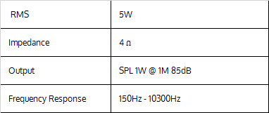 flush speaker and microphone data
