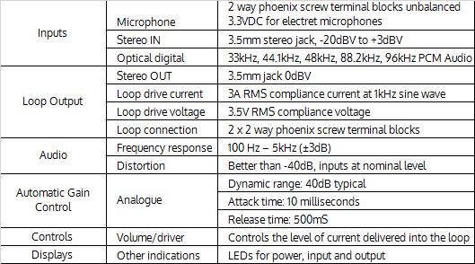 Hld3 Hearing Loop Driver