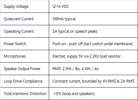 speech amplifier data