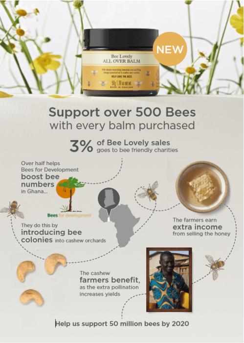 Neal's Yard ethical beauty_ Bee Friendly Products_Save the Bees