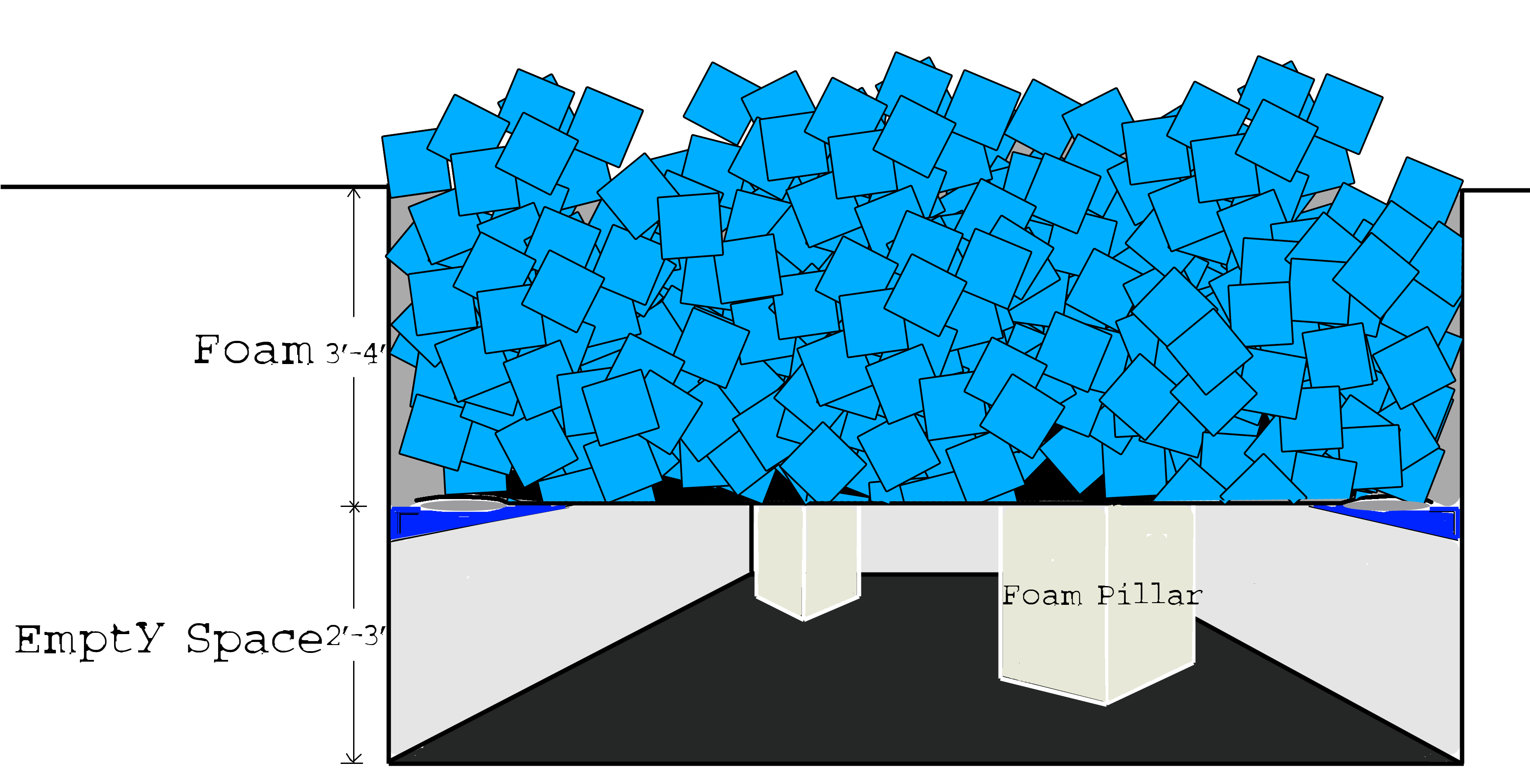 Foam Pit Beds